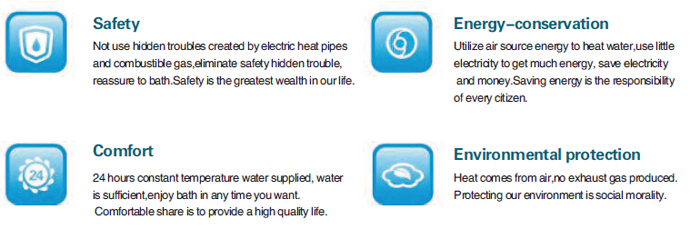 air source heat pump, heat pump supply, heat pump supplier